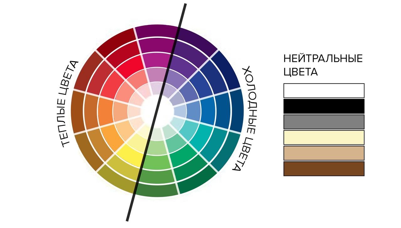 цвета жидких обоев